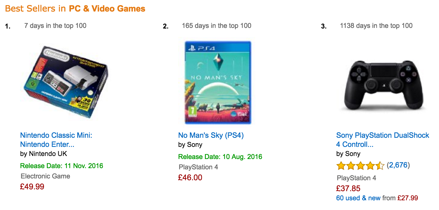 La NES Classic Mini N1 en ventas en Amazon UK