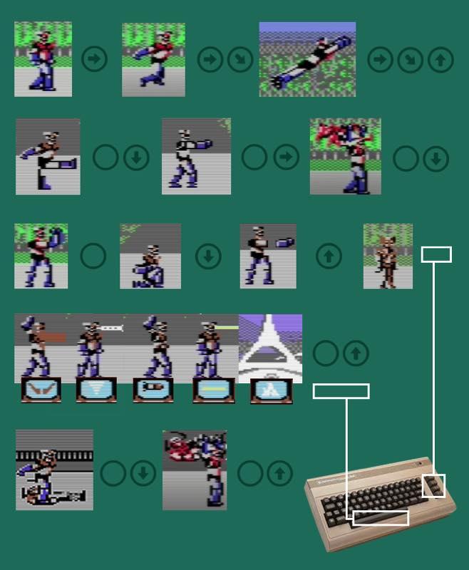 Movimientos de Mazinger Z para el Commodore 64